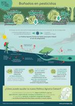 PorOtraPac_TCE1_infografia_pesticidas