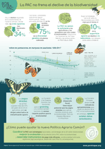 PorOtraPac_TCE2_infografia_Biodiversidad