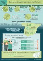 PorOtraPac_TCE5_infografia_DesarrolloRural